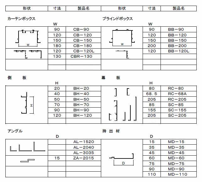 カーテン・ブラインド/ボックス2